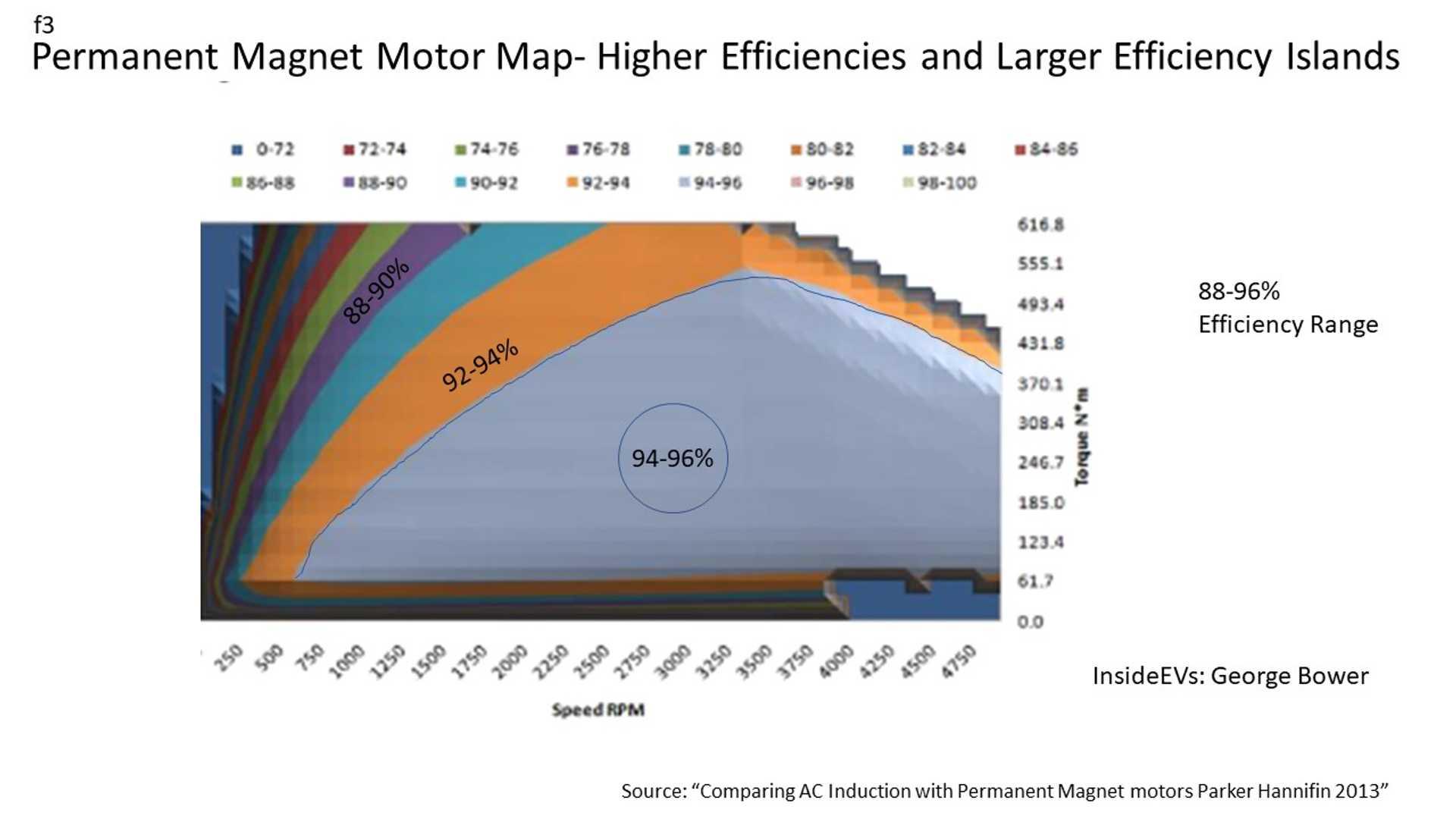tesla-motor-efficiency-slides